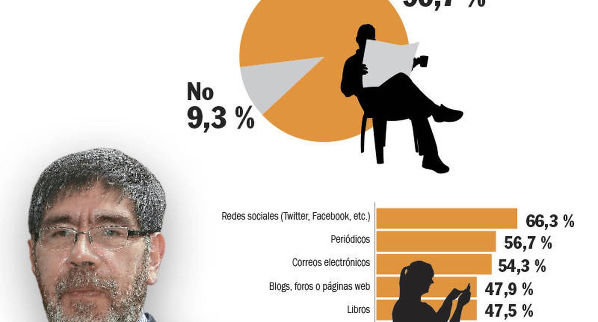 1.¿Qué leen los colombianos? Germán rey, investigador social