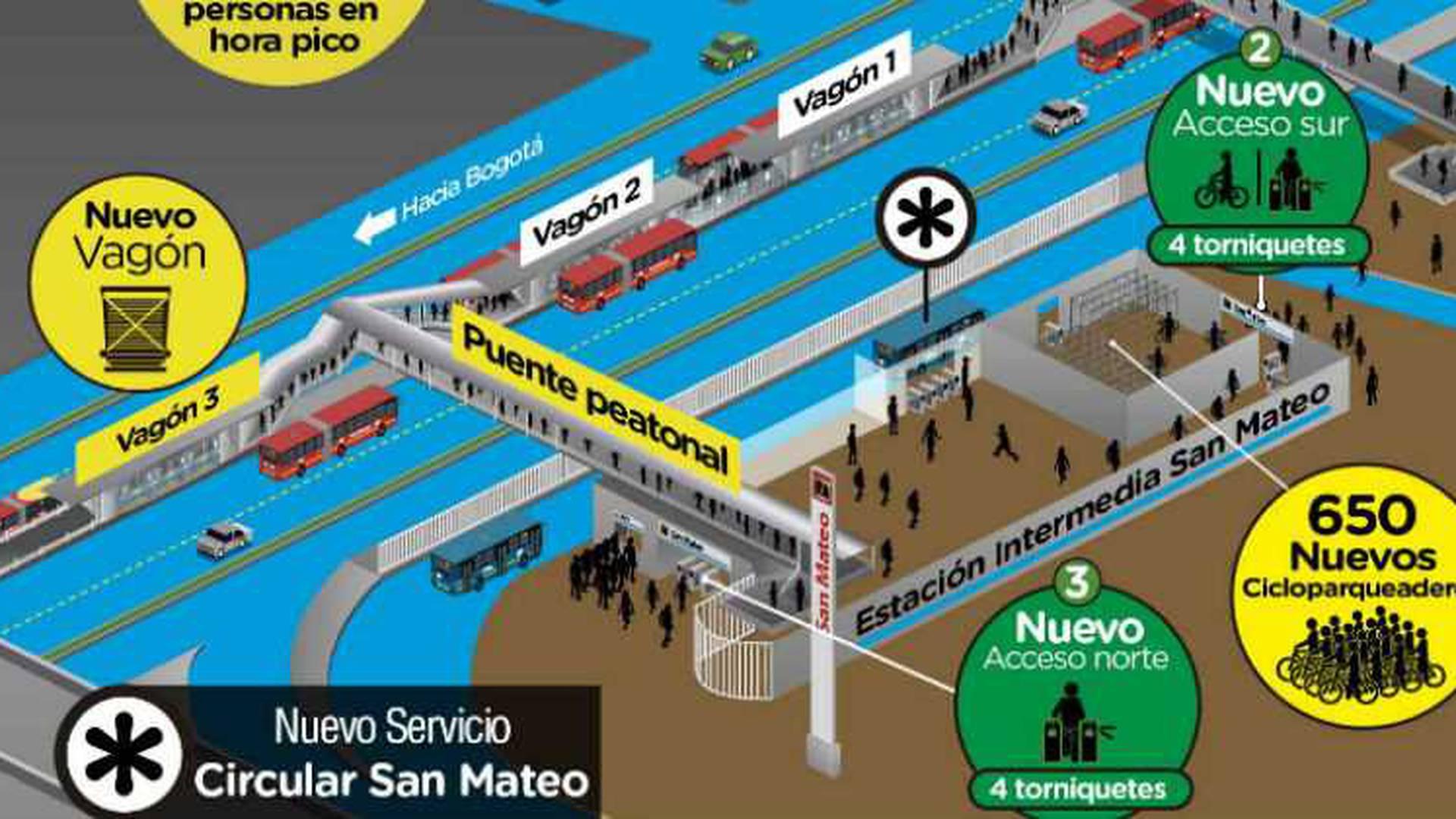 Transmilenio Toma Medidas Para Mejorar La Estacion Mas Congestionada Del Sistema