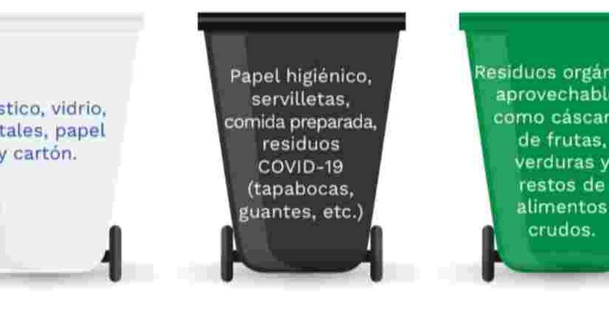 Nuevo código de colores para separar las basuras en Colombia hoy