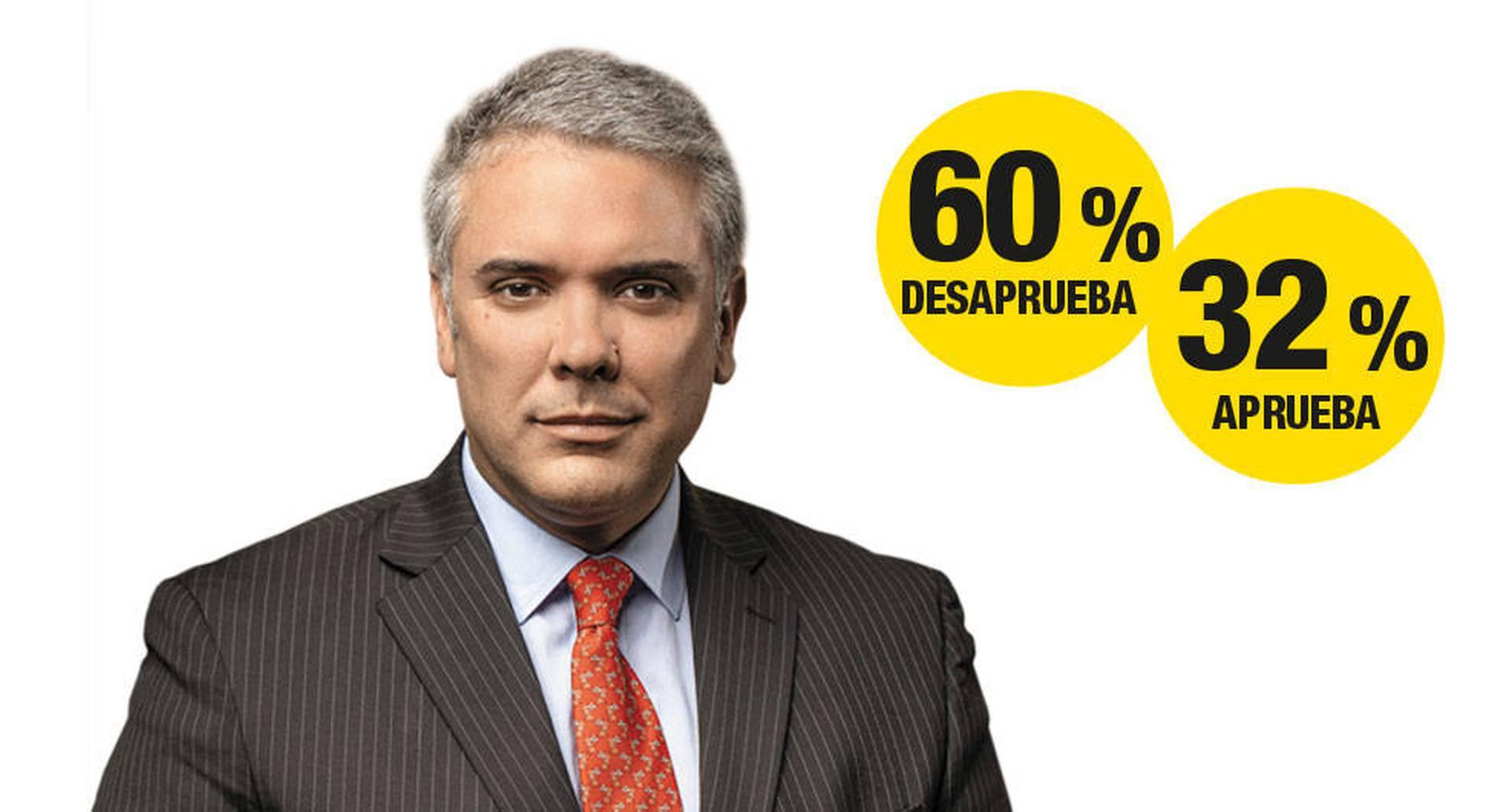 El 60& de los encuestados desaprobaron la gestión de Duque