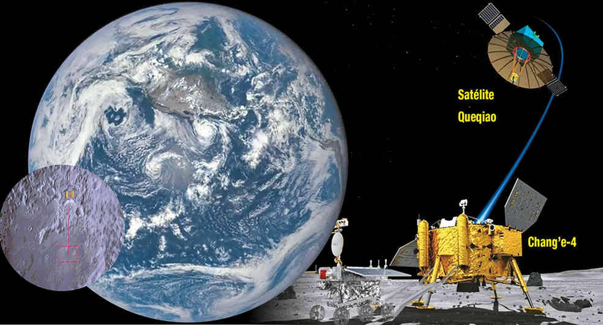 En 1959 un asonda soviética fotografió por primera vez el lado desconocido de la Luna. Desde entonces, varios han cartografiado su superficie. Con el hito de Chang'e 4, los científicos esperan avanzar en las teorías sobre el origen del satélite natural.