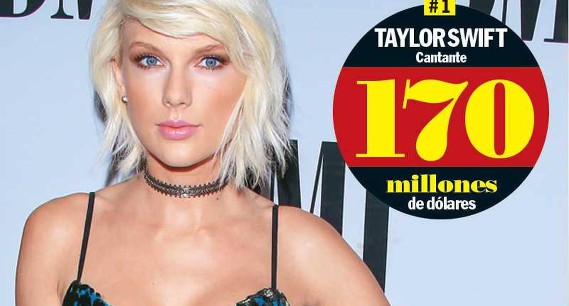 #1 - Taylor Swift: La cantante superó el récord de 135 millones que su archirrival, Katy Perry, había marcado en el ranking anterior, y ratificó que la música puede ser muy rentable si se sabe aprovechar el cuarto de hora. 'The 1989 World Tour' recaudó casi 200 millones de dólares solo en Norteamérica, rompiendo el récord de 162 millones que ostentaban los Rolling Stones desde 2005. Además, los contratos que firmó con Diet Coke, Keds y Apple le dieron importantes réditos. Pero Taylor va por más: ya desarrolla su juego para tabletas y teléfonos móviles.